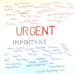 urgent vs important s